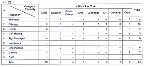 Number Names Worksheets table of 13 and 14 : Jasper Series 8 / Dr Anita - Table 13-19